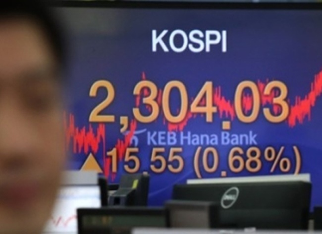 The benchmark Korea Composite Stock Price Index (KOSPI) added 15.55 points, or 0.68 percent, to an all-time high of 2,304.03. Trade volume was slim at 334.55 million shares worth 5.74 trillion won (US$5.04 billion), with advancers outnumbering losers 465 to 337. (Image: Yonhap)