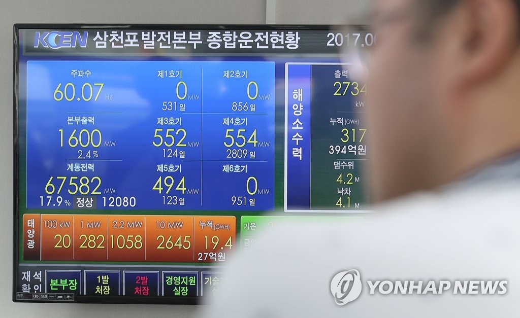 According to the Korea Power Exchange (KPX), the daily maximum electricity demand was estimated at 68.85 million kW during peak hours yesterday, while backup electricity capacity was 12.98 million kW, with the electric power reserve rate being 18.9 percent. (Image: Yonhap)