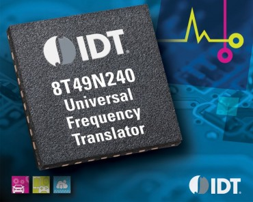 IDT's Flexible Timing Solution Provides Valuable Design Margin for 10Gbps, and 40/100Gbps Multi-lane Interfaces