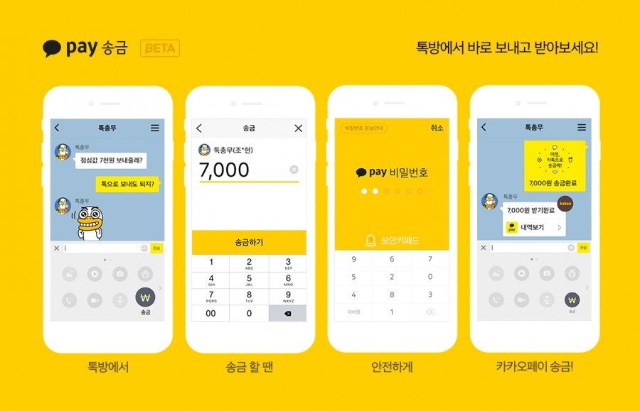 Its performance far surpassed that of K-Bank, the nation's first Internet-only bank, which kicked off in April. (Image: Yonhap)