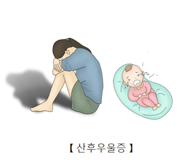 What has been particularly noteworthy is that the women report themselves as suffering from postpartum depression. (Image: Seoul Asan Hospital)