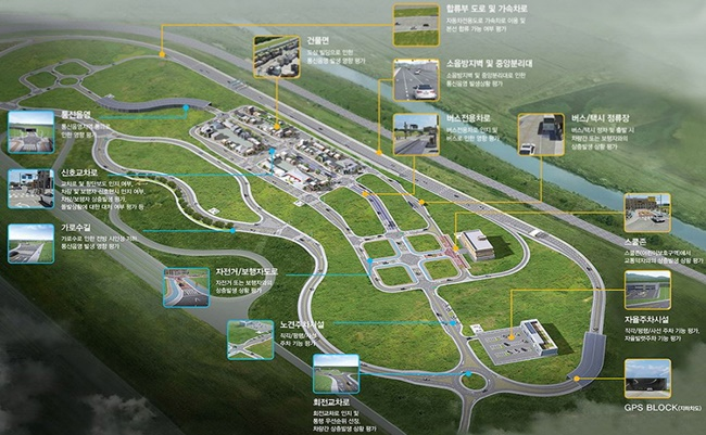 According to the Ministry of Land, Infrastructure and Transport on Tuesday, the opening ceremony for the construction of the autonomous car testing site K-City will take place on Wednesday, with minister Kim Hyun-mee in attendance at the Korea Transportation Safety Authority's car safety research center located in the city of Hwaseong. (Image: Ministry of Transport)