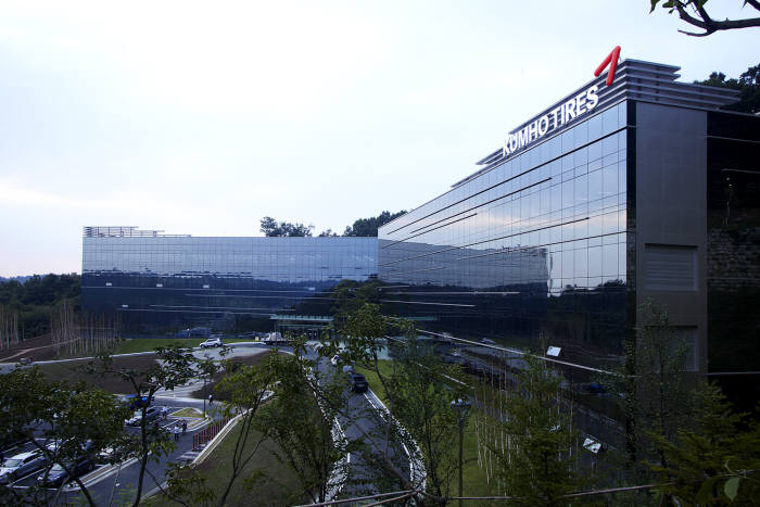 Creditors of Kumho Tire, China's Doublestar Fail to Narrow Gaps on Discount