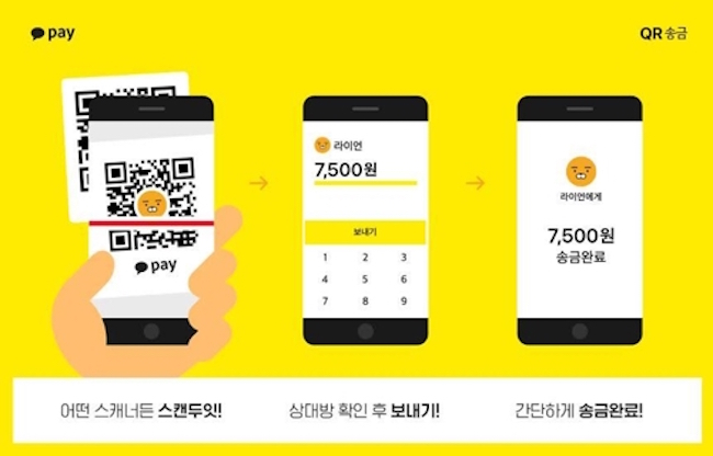 Kakao has announced that it has added QR code identification technology that will enable users to process payments with a simple snapshot to its Kakao Pay service. (Image: Kakao Pay)