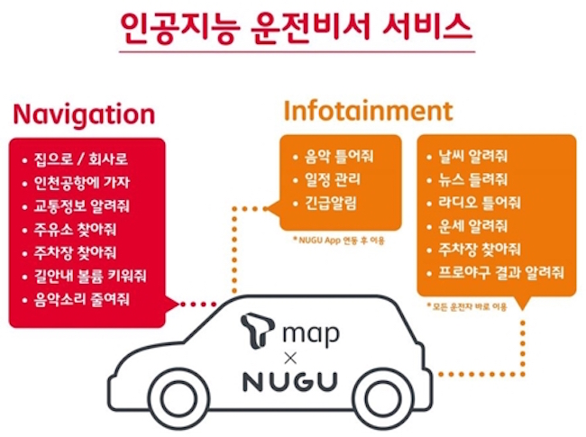 Thanks to its integration with T Map and its 10 million monthly users, the increased verbal input into NUGU will add to its machine learning processes, which will lead to potentially new products and services. (Image: SK Telecom)