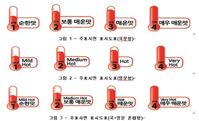 Some Like it Hot: Noodle Packages to Have Spiciness Meters Starting Next Year