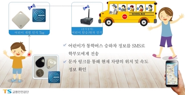 The Korea Transportation Safety Authority announced on October 24 that it will expand its policy enabling parents to track their pre-school aged children's school bus whereabouts to include children in daycare. (Image: Korea Transportation Safety Authority)