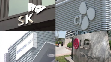 Chaebol Rankings Seesaw Over Two Decades