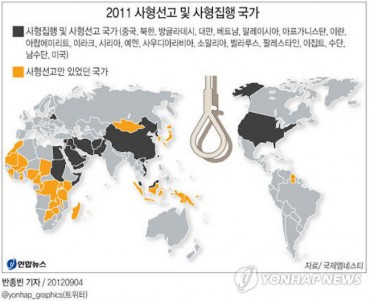 Over Half of S. Korean People Support Carrying Out Death Penalty