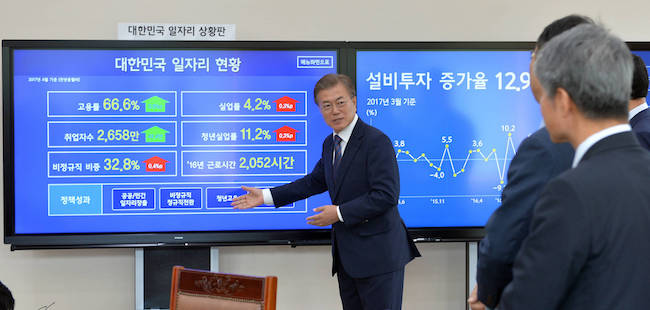 The government said Thursday it will launch a state investment fund worth 4 trillion won (US$3.7 billion) next year for startups, in a fresh move to support young entrepreneurs in emerging industries. (Image: Yonhap)