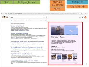 VANK to Press Google on Absence of 'Dokdo' in Knowledge Graph