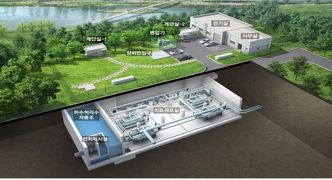 The construction of the new wastewater heat recovery system at Seonam Water Recycling Center in Gangseo District has been completed, with the opening ceremony taking place today. (Image: Seoul Metropolitan Government)