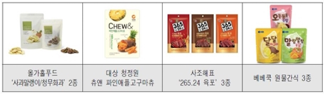Strong market demand for the products continued unabated through the first six months of this year, registering 332 billion won in sales, representing a 32.3 percent increase over January through June last year. (Image: Yonhap)