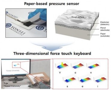 Hypersensitive Paper Keyboard Developed by S. Korean Researchers