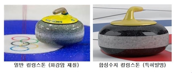 While four out of the five applications registered up to 2013 were proposals regarding curling stones, only 38 percent of them since then deal with the same subject matter. (Image: KIPO)
