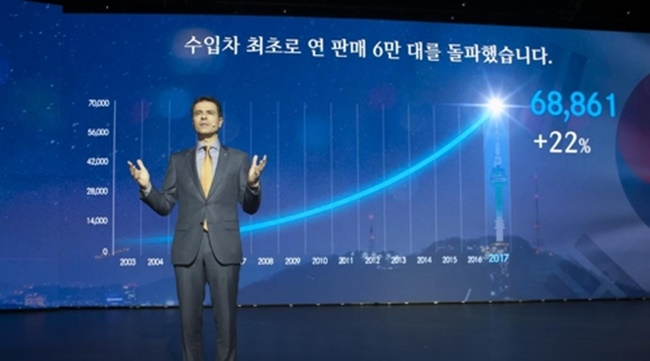 In this photo provided by Mercedes-Benz Korea, its President and CEO Dimitris Psillakis delivers a briefing on the company's performance in South Korea last year during a press conference at Hotel Shilla in Seoul on Jan. 22, 2017. (Image: Mercedes-Benz Korea)
