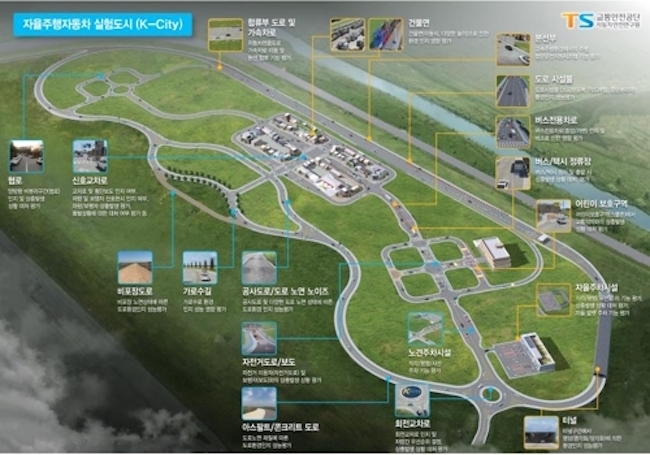 K-City, with its recreated bus lanes, school zones, toll booths, intersections and pedestrian crosswalks – all of which came at a cost of more than 11 billion won – will provide a rich diversity of environments for major tech and auto firms from Hyundai to SK Telecom to experiment with the latest in self-driving technology. (Image: Yonhap)