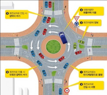 Roundabouts More than Halve Accidents, Casualties