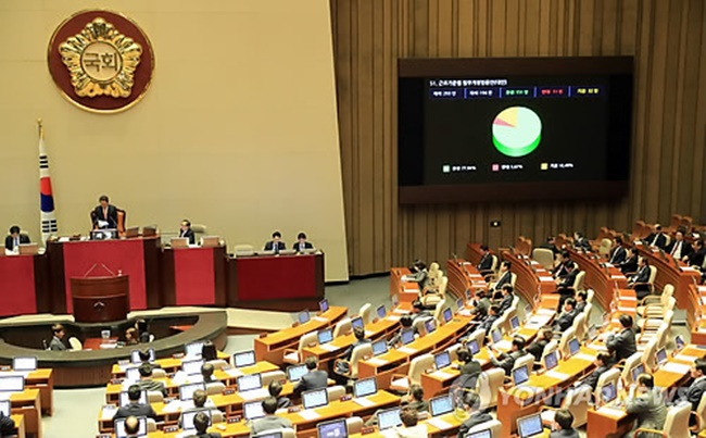 Parliament Passes Bill on Reduced Working Hours