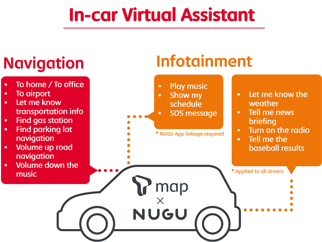 A marriage of SK Telecom's AI technology NUGU and its GPS and navigation service T Map, the hybrid software was downloaded by more than 3 million users in the 18 days after launch. (Image: SK Telecom)