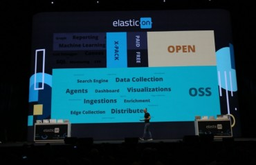 Elastic Unveils a Record Number of New Features and Previews Future Developments at Elastic{ON} 2018