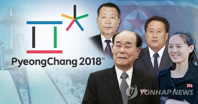 The move by the North to send the high-profile delegation this year is unprecedented, surpassing the delegation that attended the 2014 Asian Games held in Incheon in terms of the importance of its members. (Image: Yonhap)