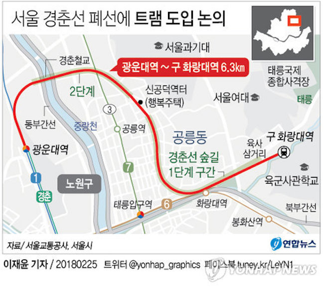 This particular closed segment of track is 6.3km long and connects Kwangwoon University Station to Hwarang University Station. (Image: Yonhap)