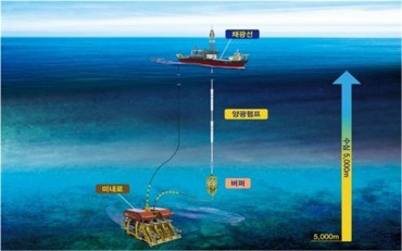 South Korea to Explore 'Underwater Mines' Known as Manganese Pavements