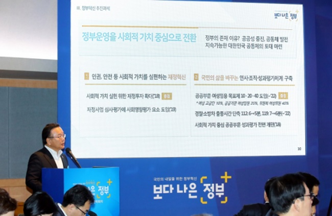 According to the new government innovation action plans announced by the Ministry of the Interior and Safety on Monday, social values will be prioritized in all sectors, including society, the economy, the environment and culture, in a move to promote the public interest. (Image: Yonhap)