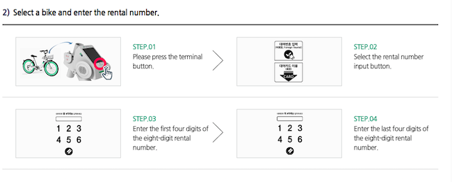 Instructions on how to rent a Seoul Bike (Image: Seoul Bike Website)