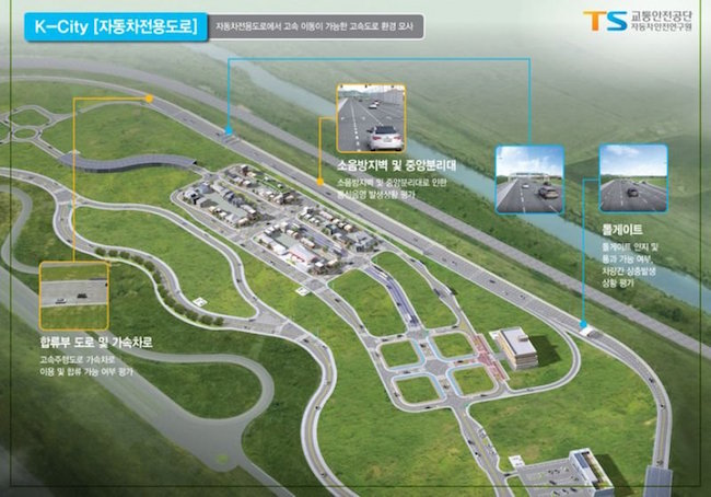 Additional technological tools marked for creation include a high-precision road map, and an artificial environment allowing for self-driving testing in simulated harsh weather conditions and during nighttime at the autonomous car testing complex K-city. (Image: Korea Transportation Safety Authority)