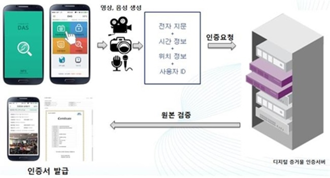 The South Korean government is using technology to crack down on fake news and illegal election practices ahead of the upcoming local elections. (Image: NFS)