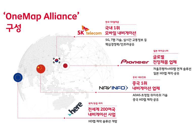 This infographic shows the regional mapping partners of the OneMap Alliance. (image: SK Telecom)