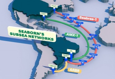Telecom Argentina's Landing Station and Backhaul are Selected for ARBR Submarine Cable System Between Argentina & Brazil