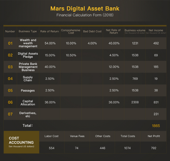 (image: Mars Digital Asset Bank)
