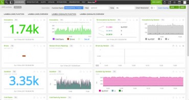 SignalFx Delivers Next Generation of Application Performance Monitoring