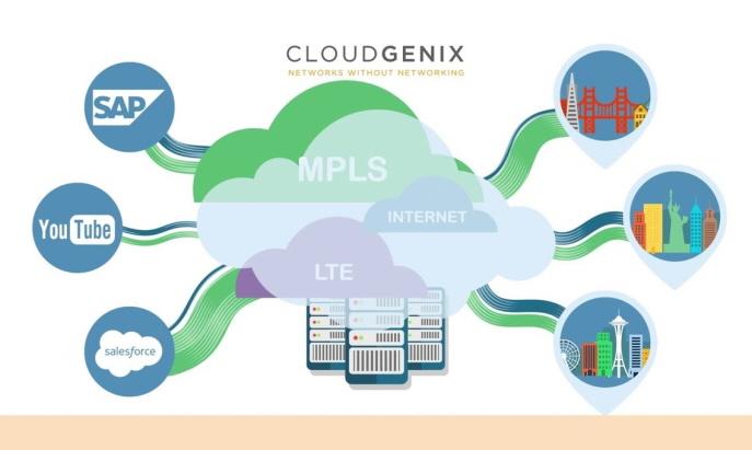 CloudGenix Selected as a 2018 Red Herring Top 100 Global Winner