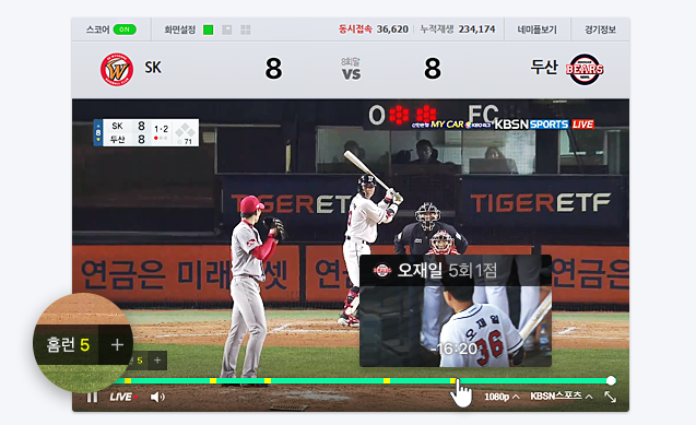 The technology automatically recognizes home run sequences that occur during live baseball games, allowing viewers to easily replay previously played scenes that feature the home runs. (image: Naver)