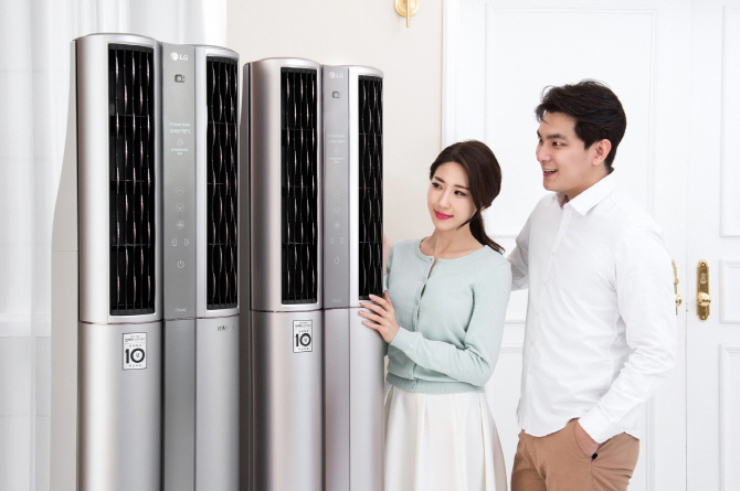 LG Electronics Inc. showcases its latest Whisen ThinQ air conditioner on Jan. 16, 2019. (image: LG Electronics Inc.)