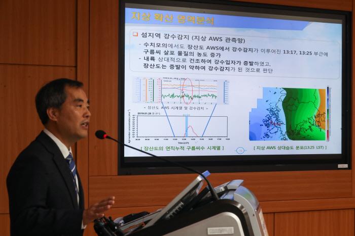 Artificial Rain Experiment to Tackle Air Pollution Fails