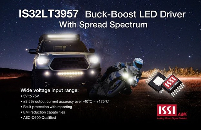 75V Buck-Boost LED Driver Exceeds Automotive Market Requirements for High Power LED Lighting