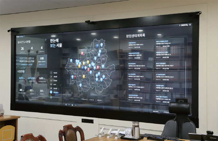 The Digital Mayor's Office. (image: Seoul Metropolitan Government)