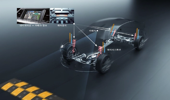 Hyundai Mobis Develops Automatic Air Suspension Technology