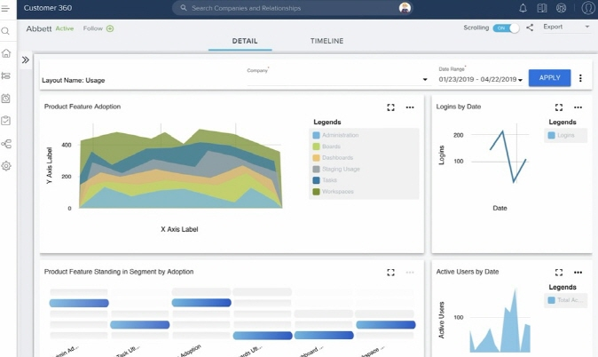 Gainsight Unveils the Customer Cloud, the Future of Customer Success Technology