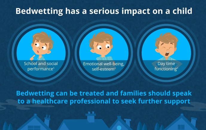 Experts Call for Greater Understanding of 'Bedwetting' as a Medical Condition
