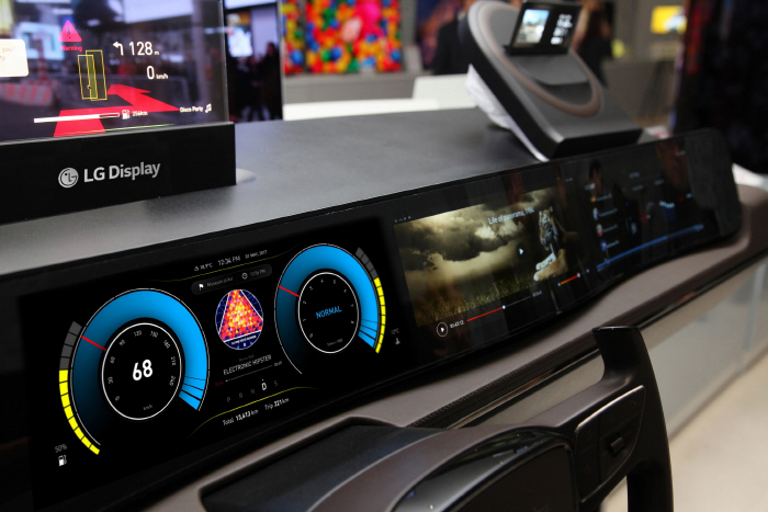 A car's electronic dashboard. (image: LG Display)