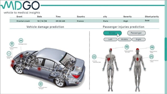 This graphic image illustrates how MDGo's system works. (image: Hyundai Motor Co.)