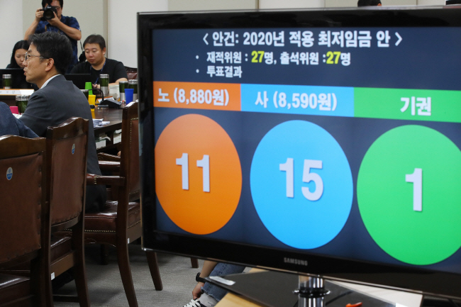 The result of a vote for the minimum wage for next year at a meeting of the Minimum Wage Commission held in the administrative capital of Sejong. South Korea. (Yonhap)