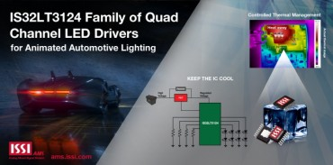 150mA Quad Channel LED Driver Family with Enhanced Thermal and Fault Management for Advanced Automotive Lighting