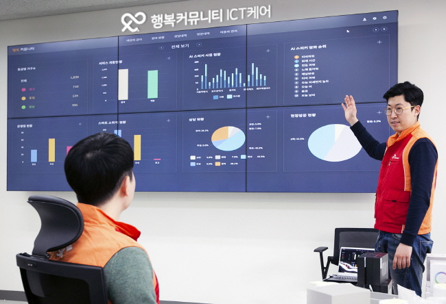 The Happycommunity ICT Care Center in Seongdong Ward, Seoul, which analyzes big data from AI speakers and provides personalized care for seniors living alone. (image: SK Telecom)
